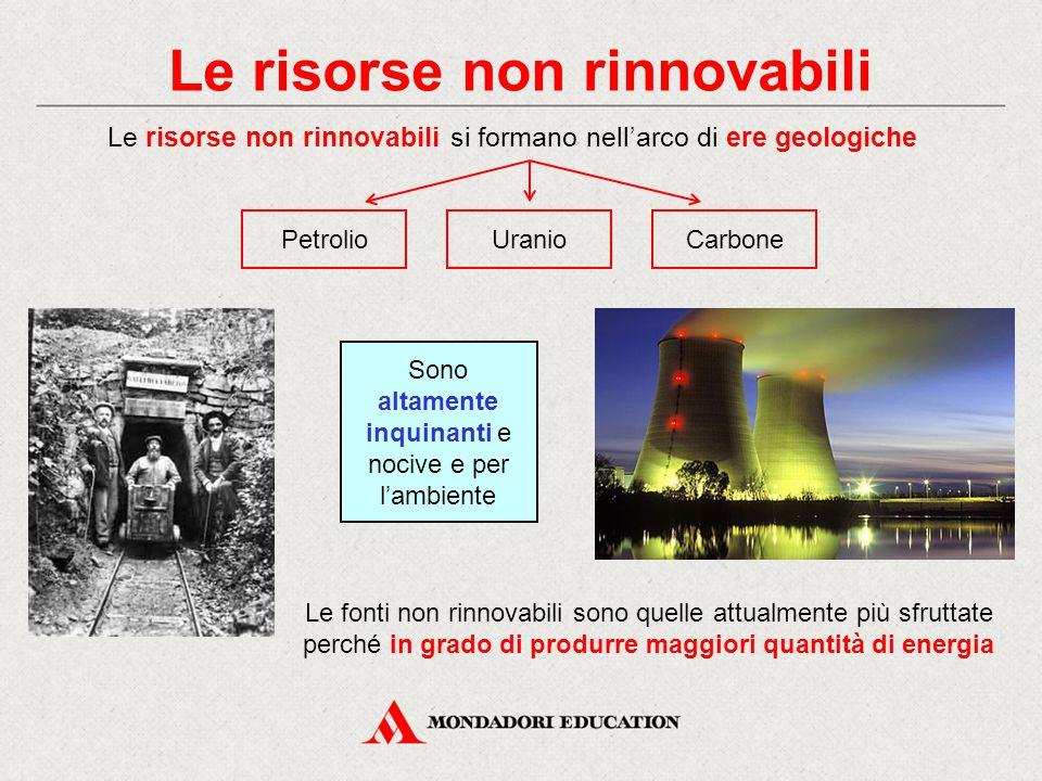 Le risorse non rinnovabili