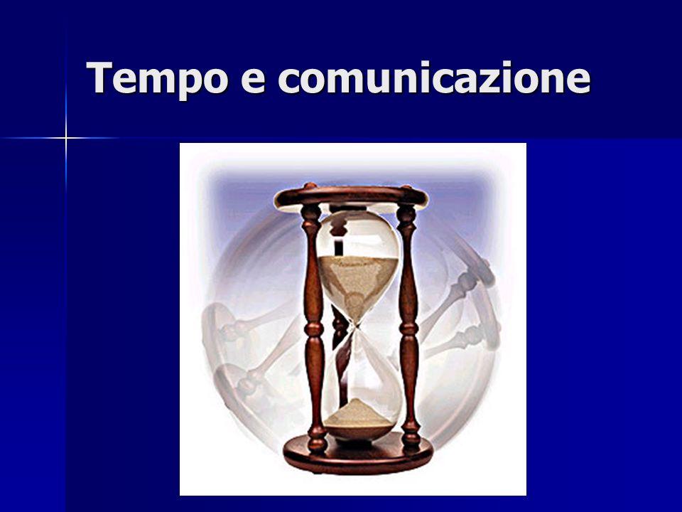 Tempo e comunicazione