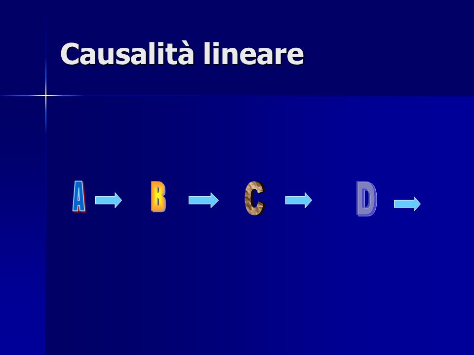 Causalità lineare A B C D