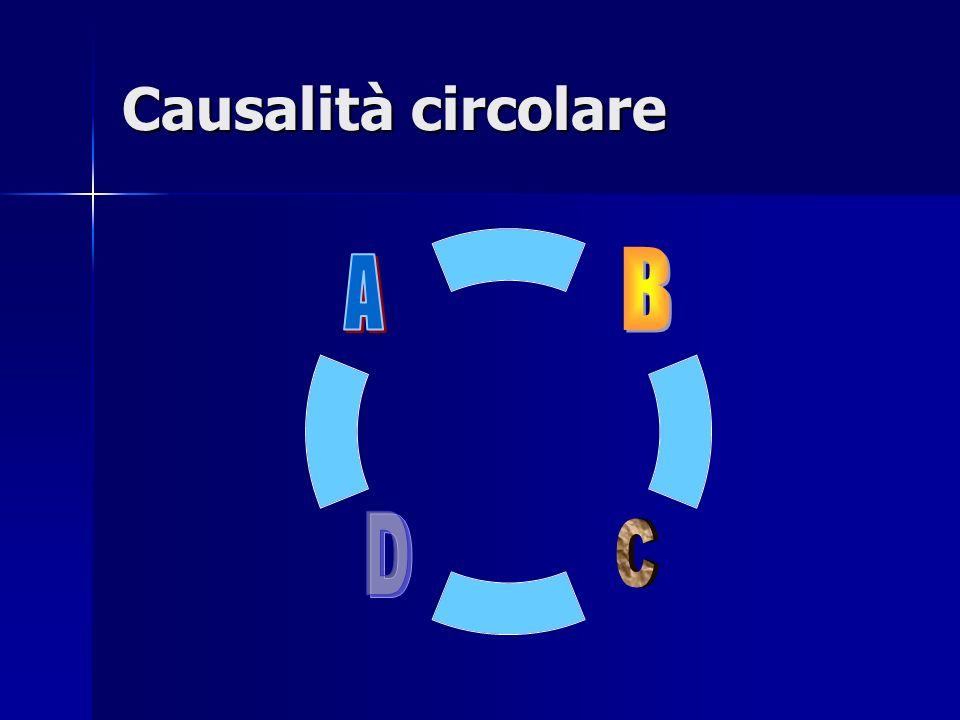 Causalità circolare B A D C