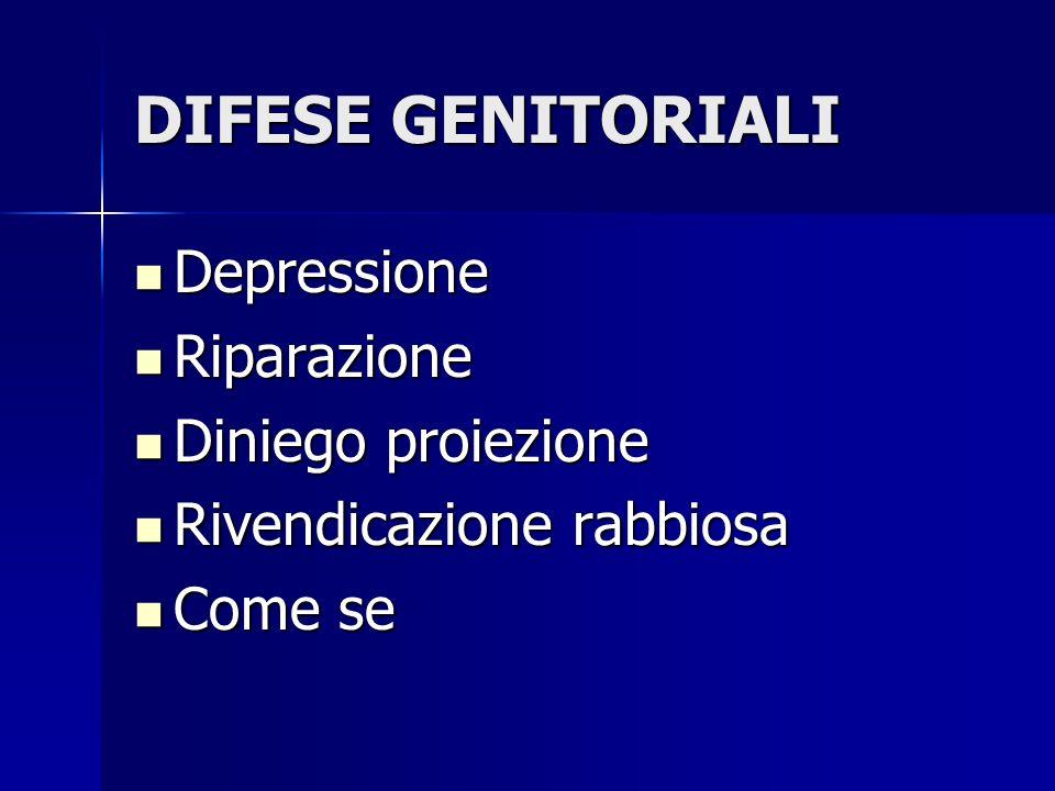DIFESE GENITORIALI Depressione Riparazione Diniego proiezione