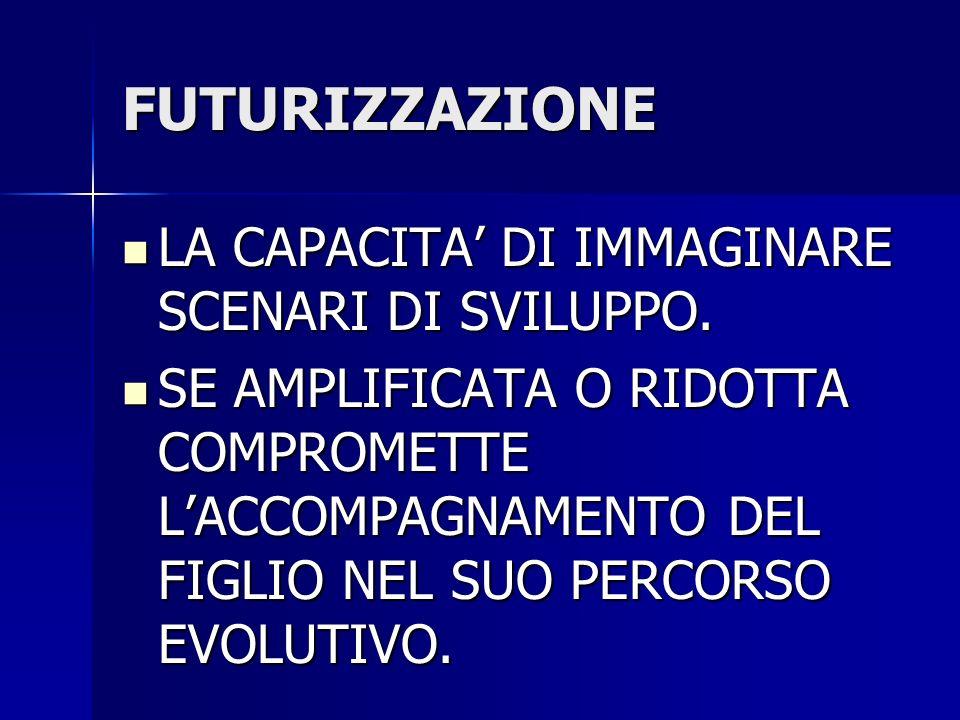 FUTURIZZAZIONE LA CAPACITA' DI IMMAGINARE SCENARI DI SVILUPPO.