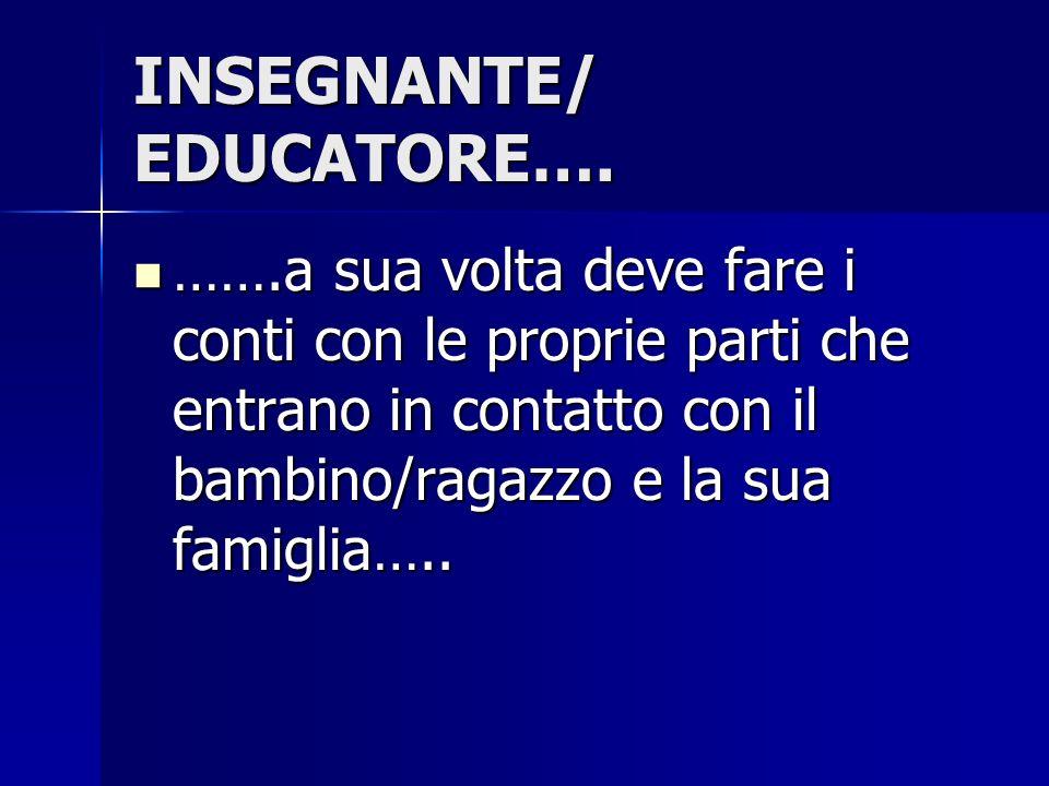 INSEGNANTE/ EDUCATORE….