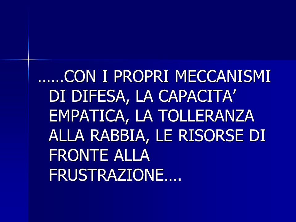 ……CON I PROPRI MECCANISMI DI DIFESA, LA CAPACITA' EMPATICA, LA TOLLERANZA ALLA RABBIA, LE RISORSE DI FRONTE ALLA FRUSTRAZIONE….