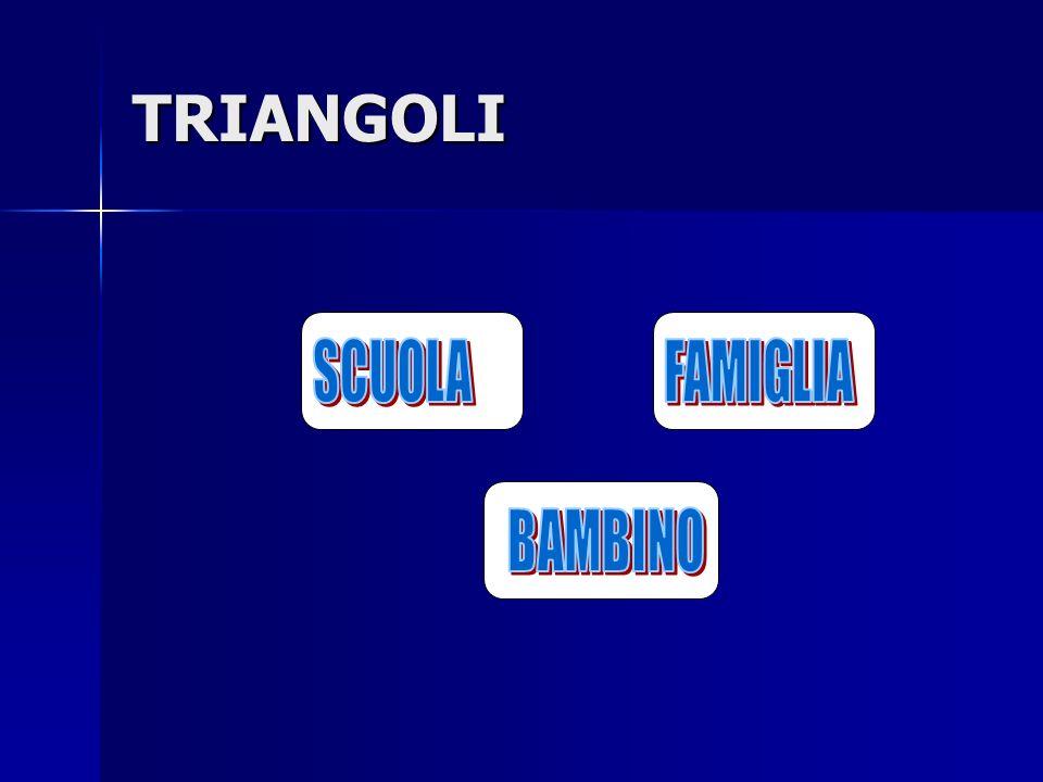 TRIANGOLI SCUOLA FAMIGLIA BAMBINO