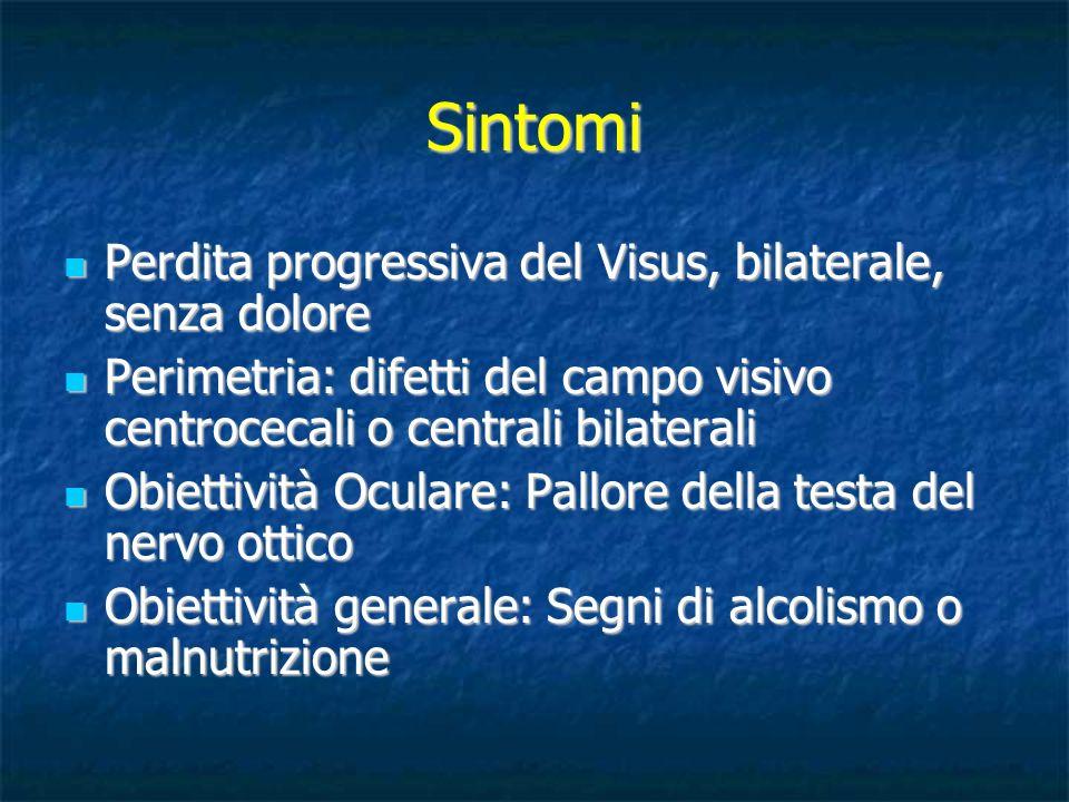 Sintomi Perdita progressiva del Visus, bilaterale, senza dolore