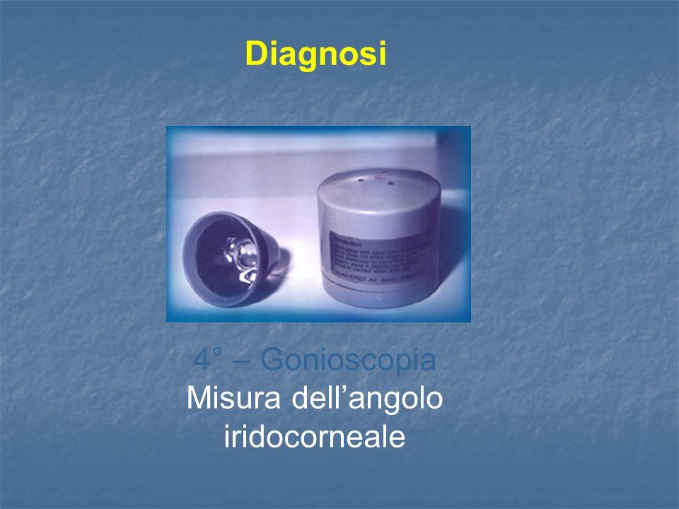 4° – Gonioscopia Misura dell'angolo iridocorneale