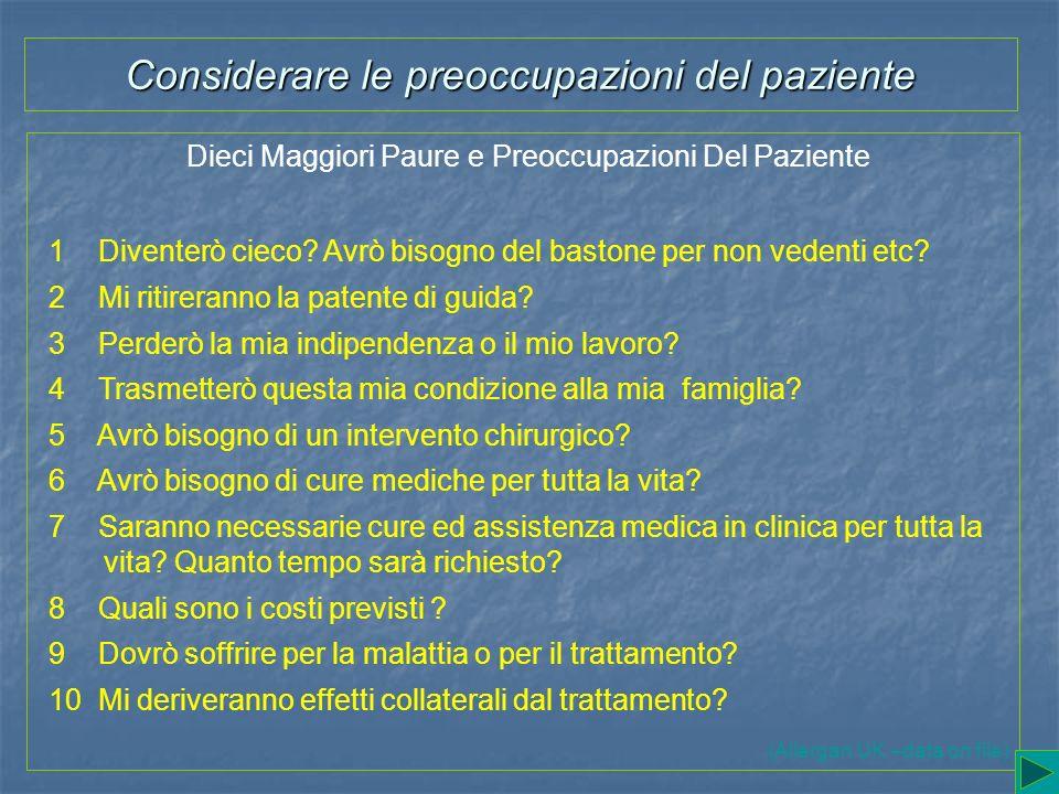 Considerare le preoccupazioni del paziente
