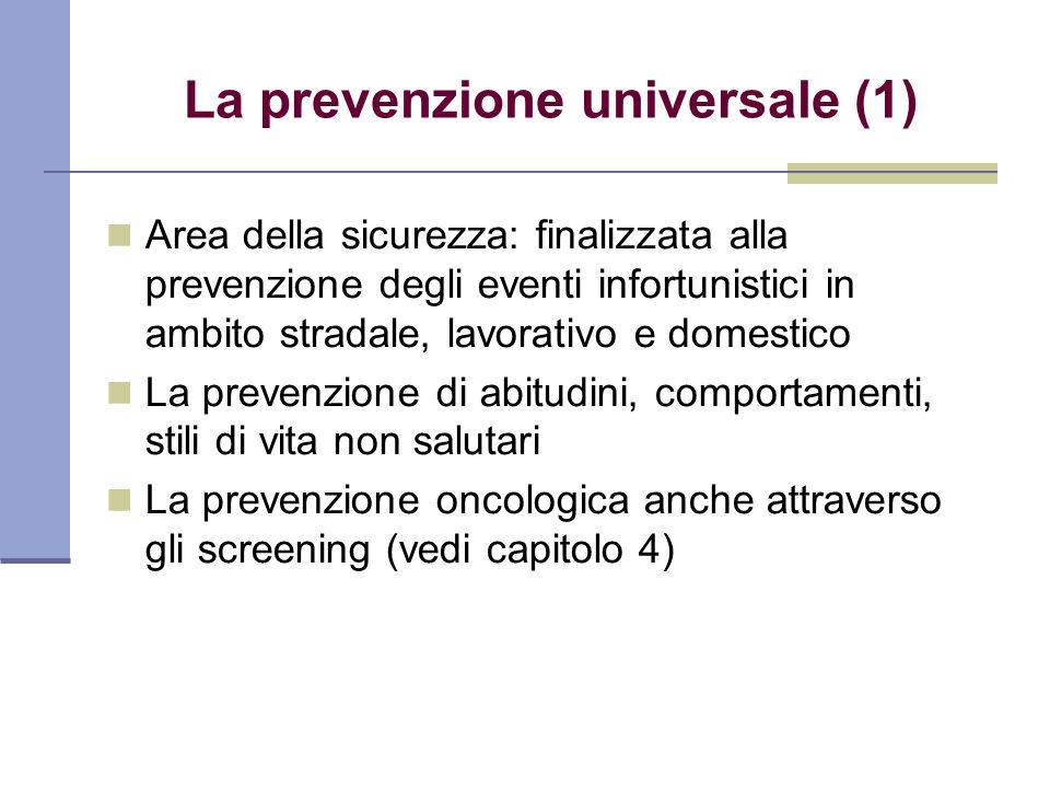 La prevenzione universale (1)