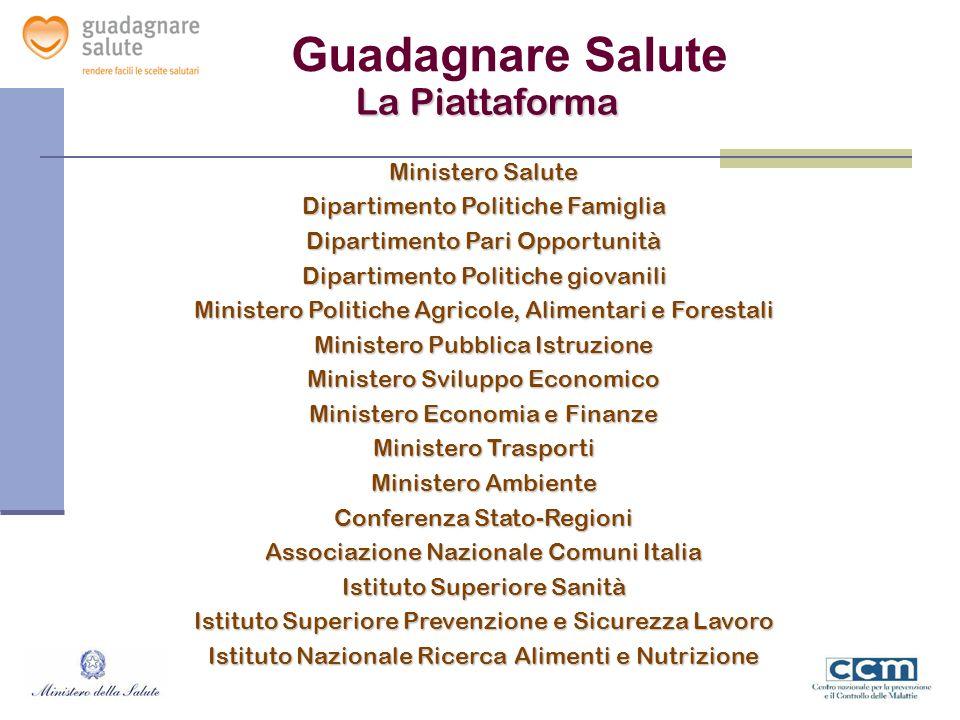 Guadagnare Salute La Piattaforma Ministero Salute