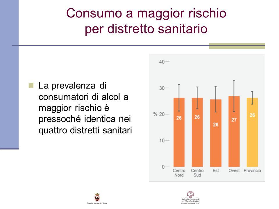 Consumo a maggior rischio per distretto sanitario
