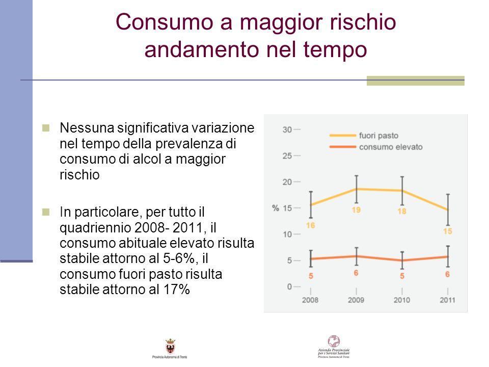 Consumo a maggior rischio andamento nel tempo