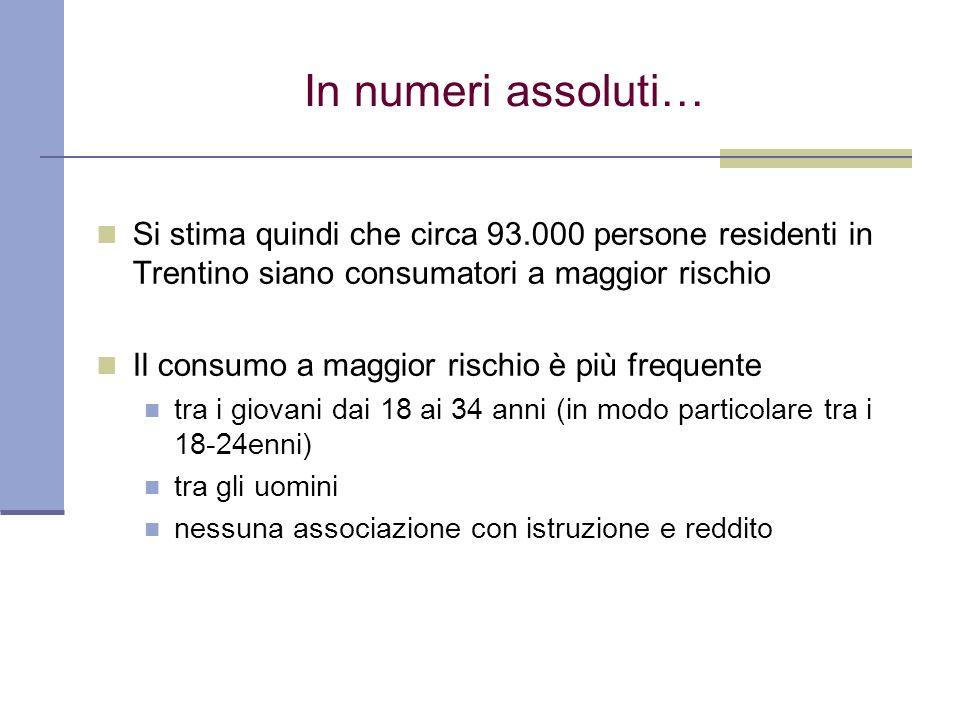 In numeri assoluti… Si stima quindi che circa 93.000 persone residenti in Trentino siano consumatori a maggior rischio.