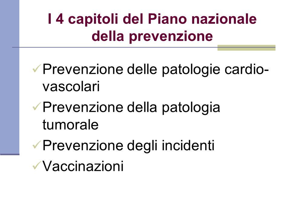 I 4 capitoli del Piano nazionale della prevenzione