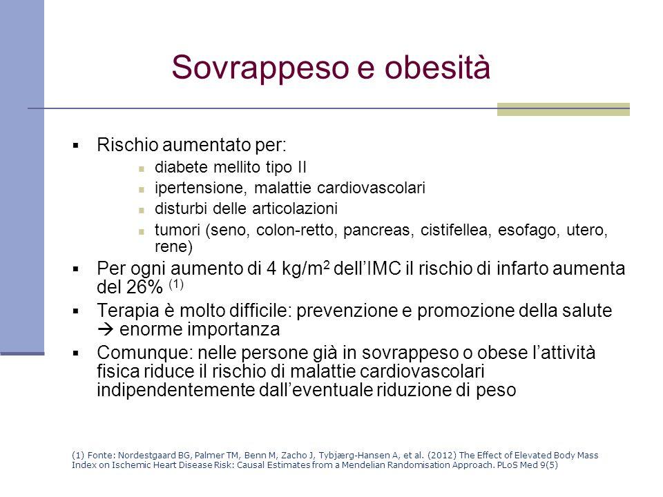 Sovrappeso e obesità Rischio aumentato per: