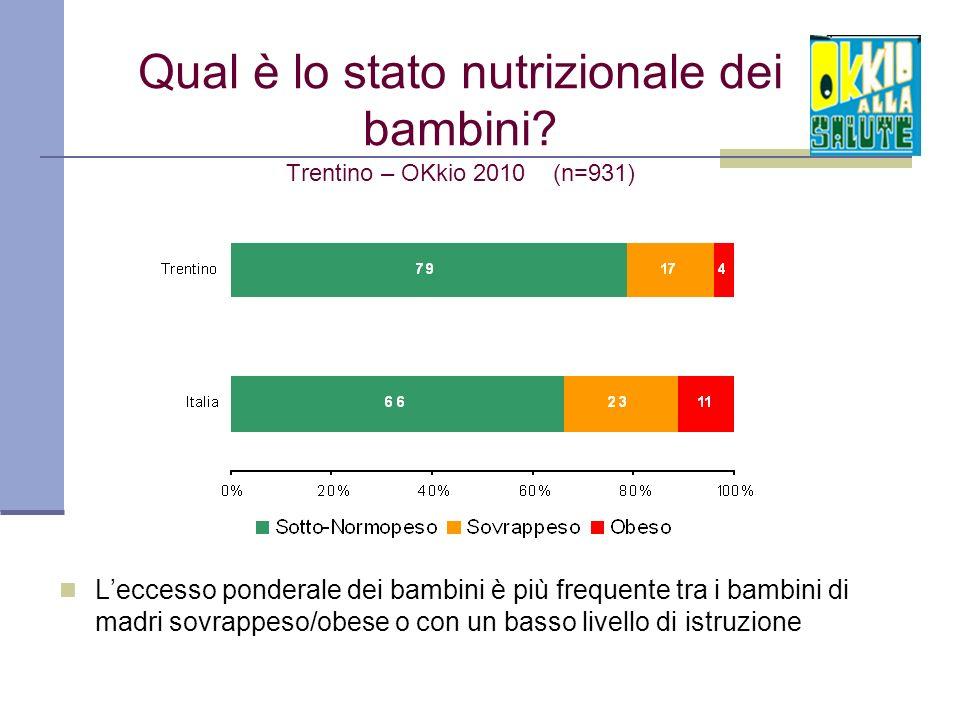 Qual è lo stato nutrizionale dei bambini Trentino – OKkio 2010 (n=931)