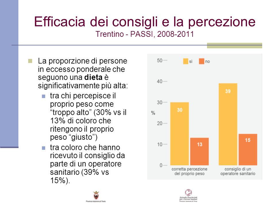 Efficacia dei consigli e la percezione Trentino - PASSI, 2008-2011