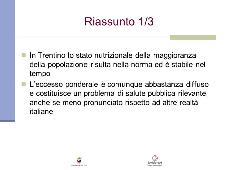 Riassunto 1/3 In Trentino lo stato nutrizionale della maggioranza della popolazione risulta nella norma ed è stabile nel tempo.