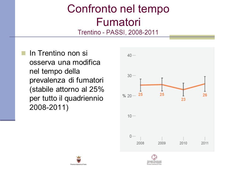 Confronto nel tempo Fumatori Trentino - PASSI, 2008-2011