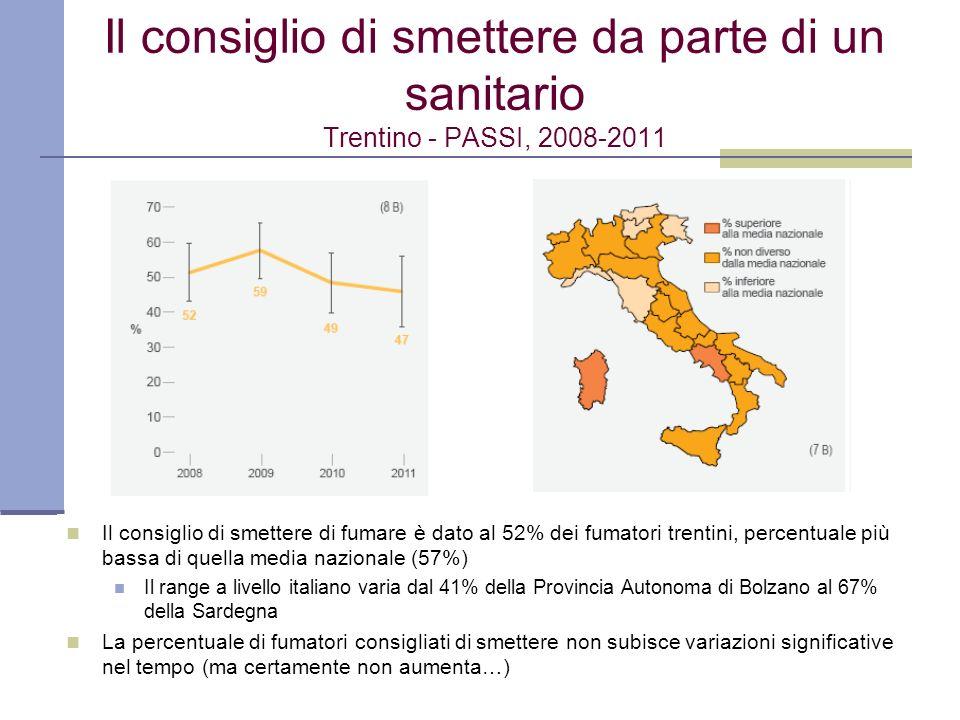 Il consiglio di smettere da parte di un sanitario Trentino - PASSI, 2008-2011