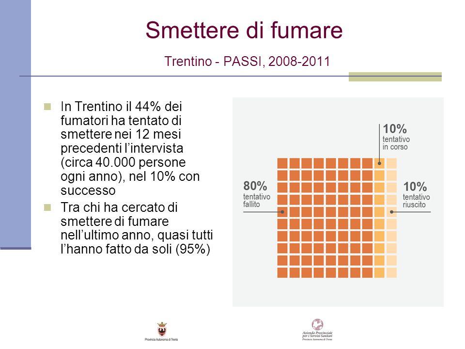 Smettere di fumare Trentino - PASSI, 2008-2011