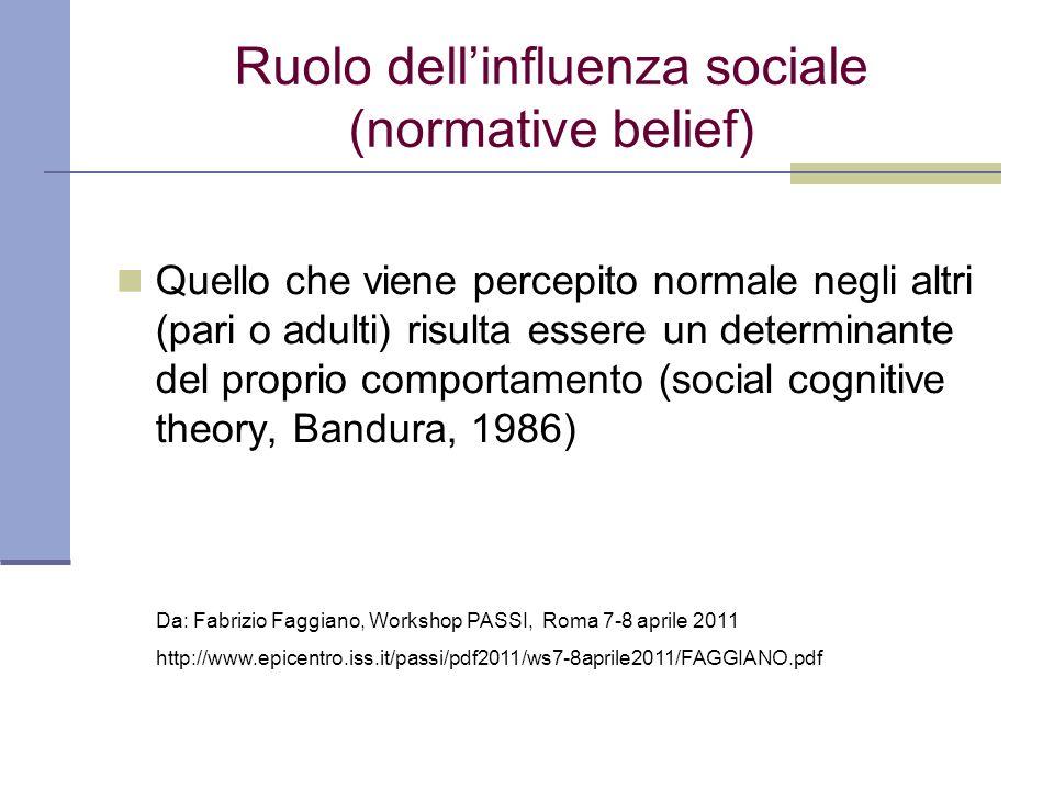 Ruolo dell'influenza sociale (normative belief)