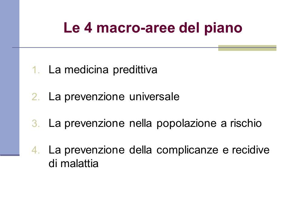 Le 4 macro-aree del piano