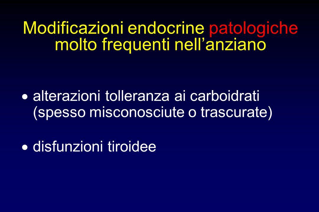 Modificazioni endocrine patologiche molto frequenti nell'anziano