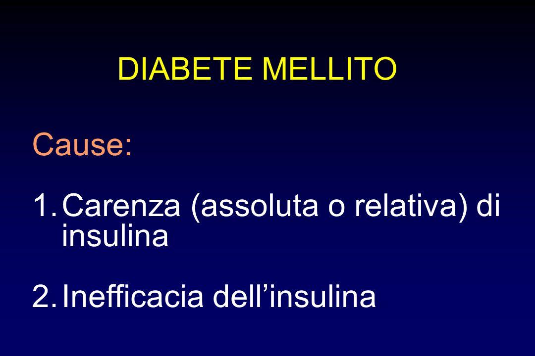 DIABETE MELLITO Cause: 1. Carenza (assoluta o relativa) di insulina 2. Inefficacia dell'insulina