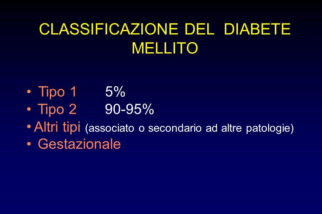 CLASSIFICAZIONE DEL DIABETE