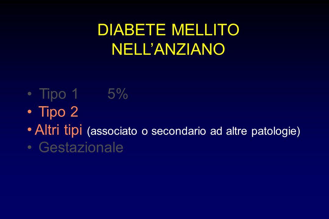 DIABETE MELLITO NELL'ANZIANO • Tipo 1 5% • Tipo 2 •