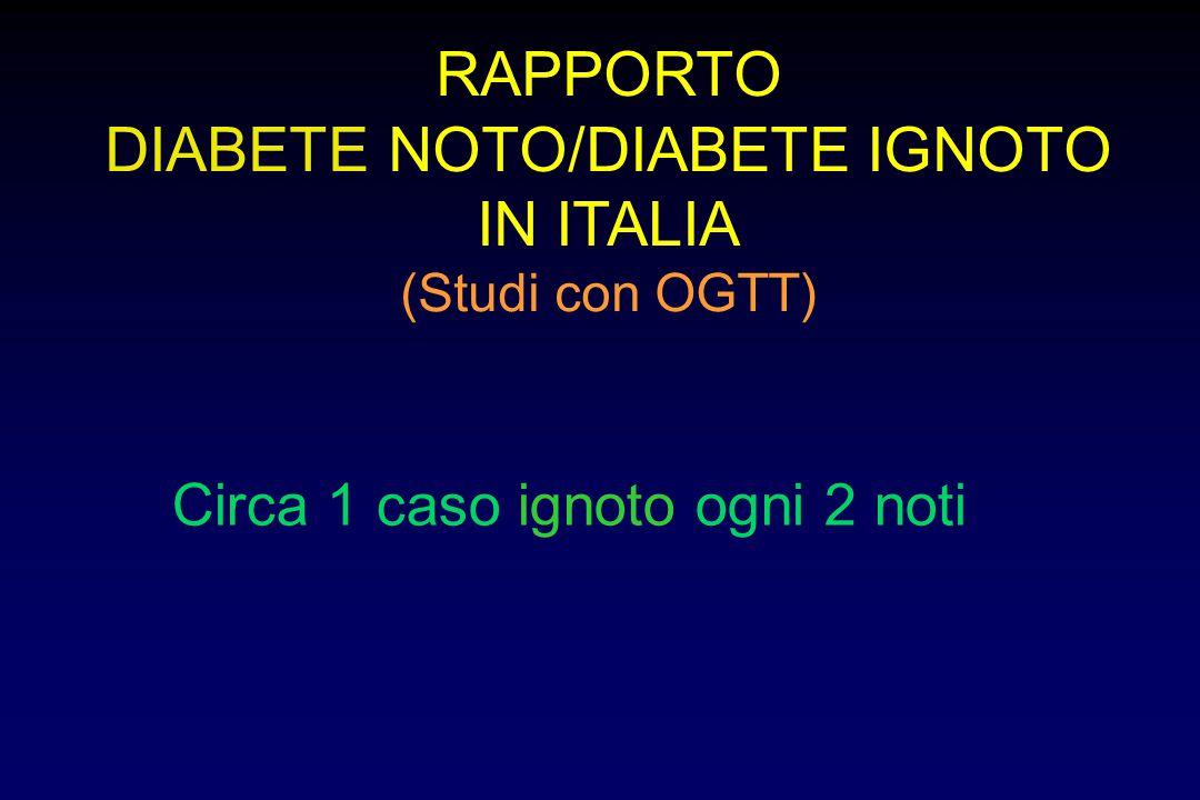 DIABETE NOTO/DIABETE IGNOTO