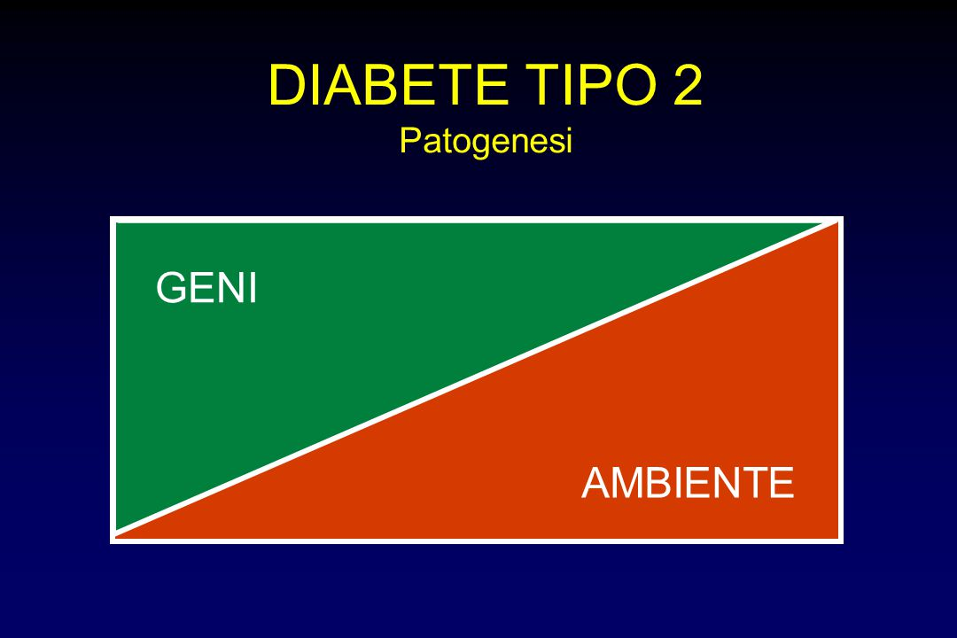 DIABETE TIPO 2 Patogenesi AMBIENTE GENI