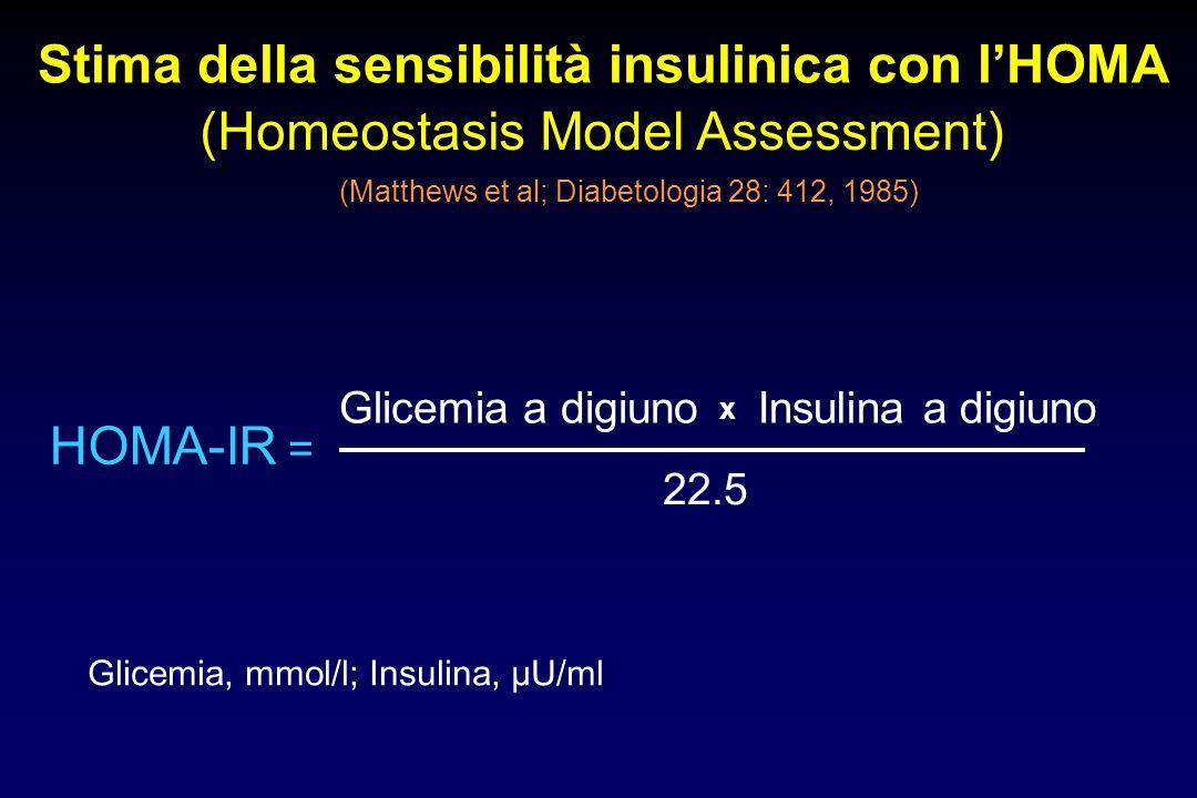 Stima della sensibilità insulinica con l'HOMA