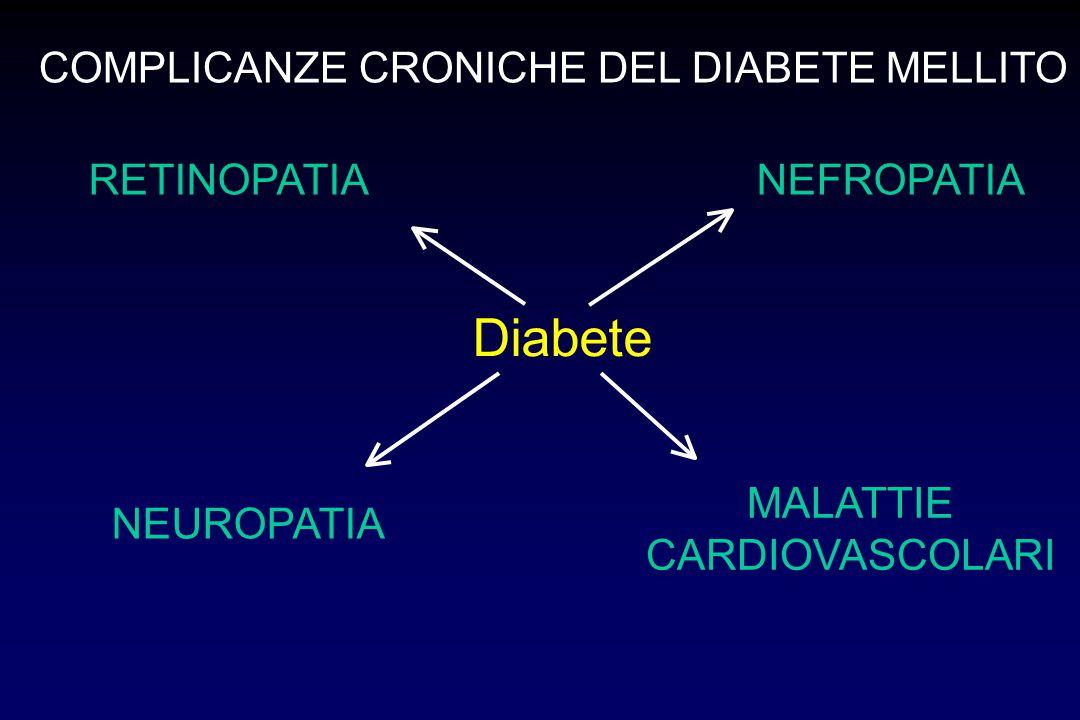 COMPLICANZE CRONICHE DEL DIABETE MELLITO