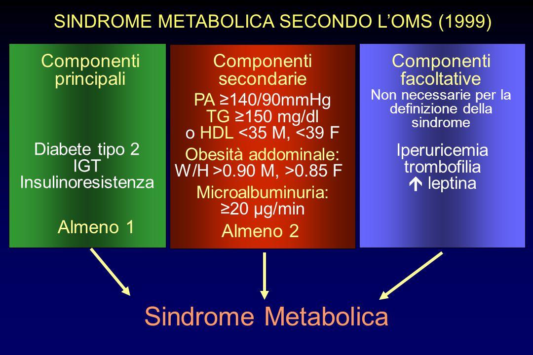 Sindrome Metabolica SINDROME METABOLICA SECONDO L'OMS (1999)