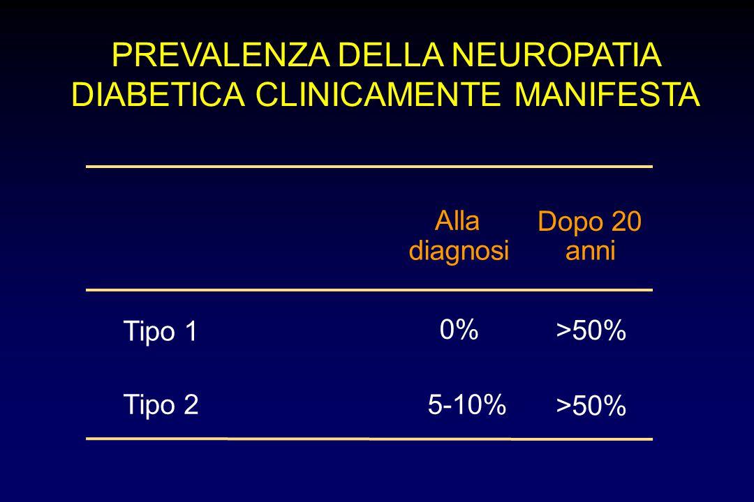 PREVALENZA DELLA NEUROPATIA DIABETICA CLINICAMENTE MANIFESTA