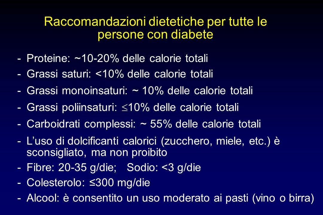 Raccomandazioni dietetiche per tutte le persone con diabete