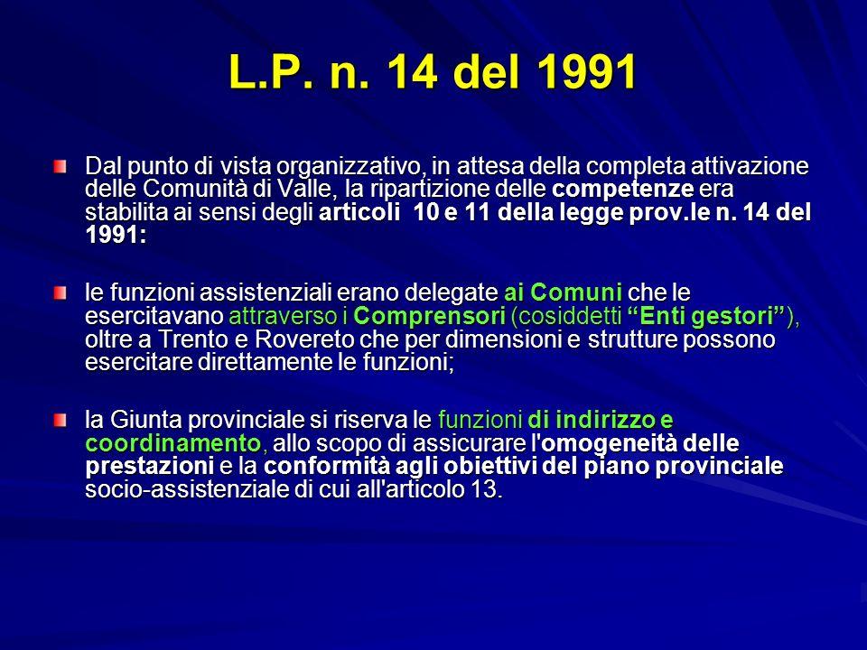 L.P. n. 14 del 1991