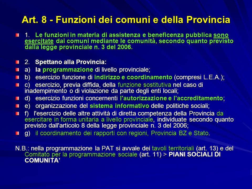 Art. 8 - Funzioni dei comuni e della Provincia