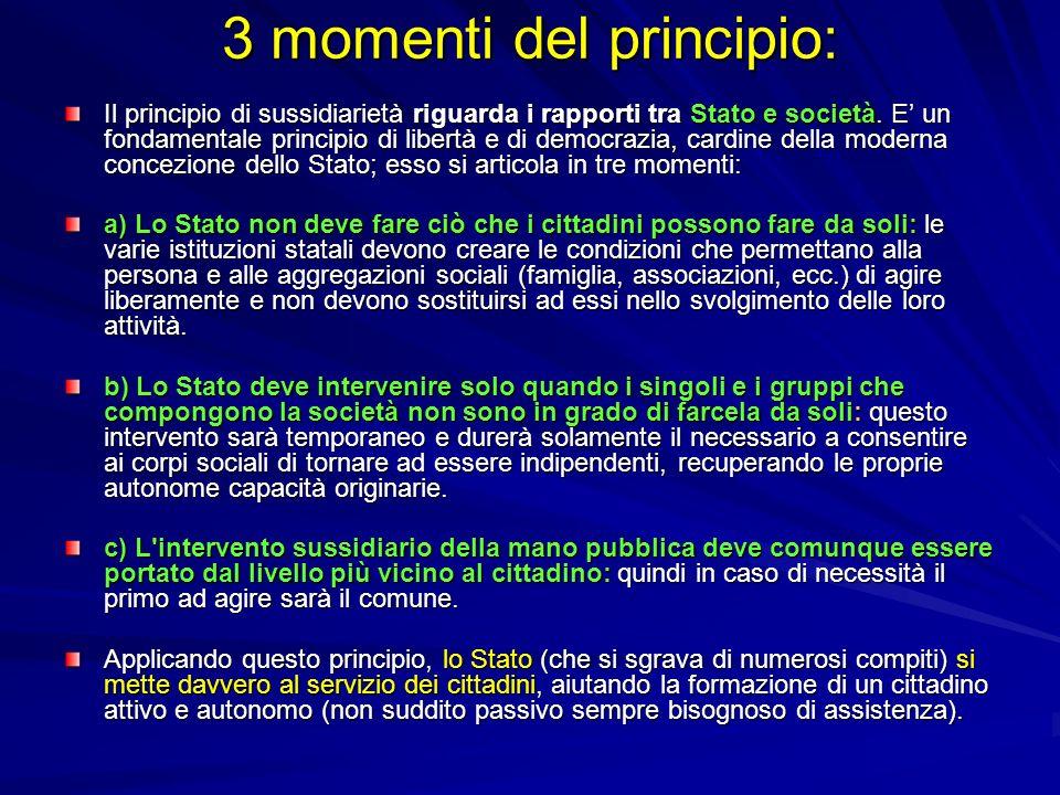 3 momenti del principio: