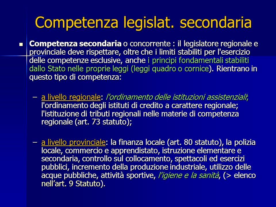 Competenza legislat. secondaria