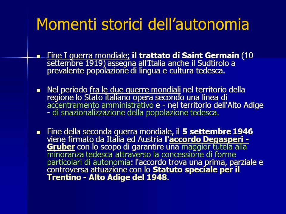 Momenti storici dell'autonomia