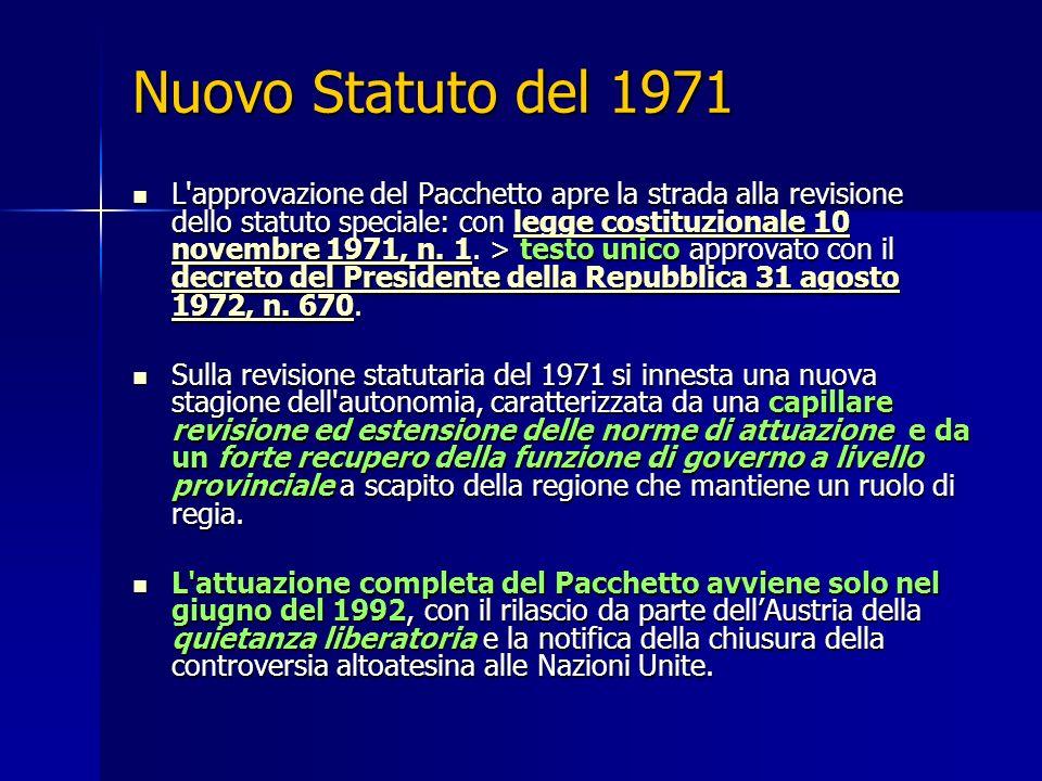 Nuovo Statuto del 1971