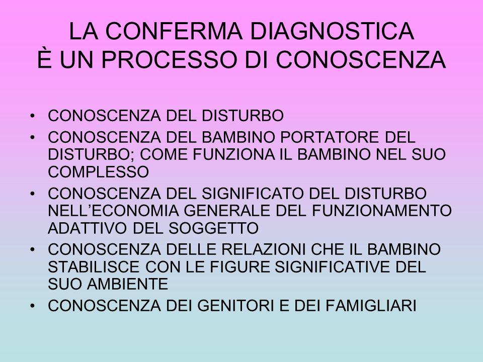 LA CONFERMA DIAGNOSTICA È UN PROCESSO DI CONOSCENZA