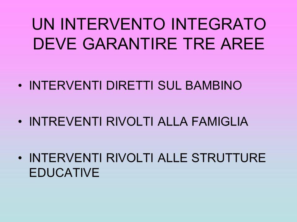 UN INTERVENTO INTEGRATO DEVE GARANTIRE TRE AREE