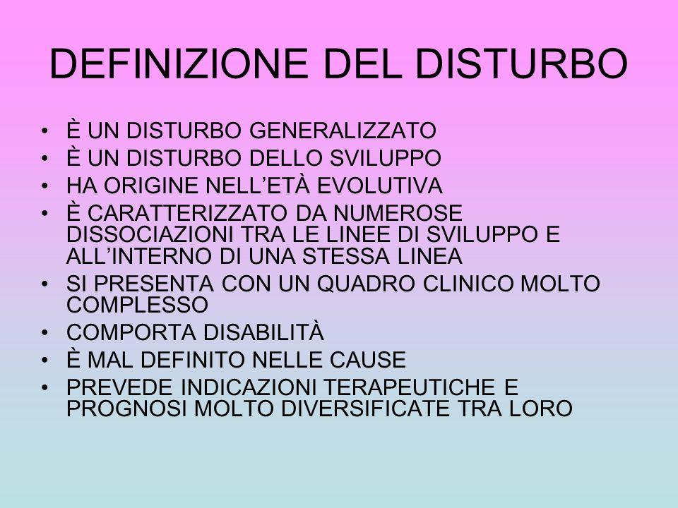 DEFINIZIONE DEL DISTURBO