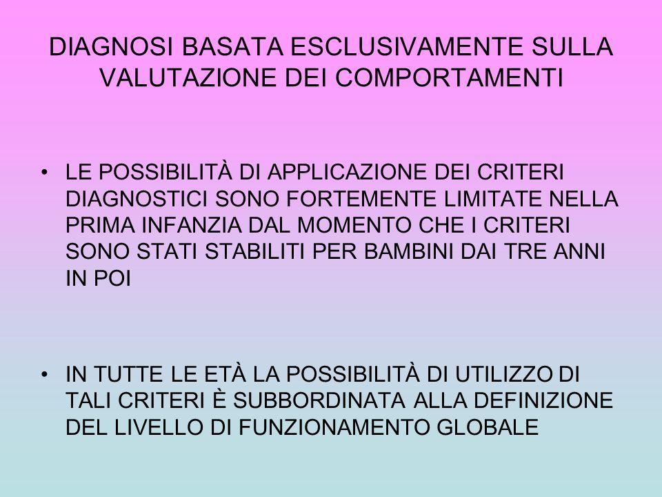 DIAGNOSI BASATA ESCLUSIVAMENTE SULLA VALUTAZIONE DEI COMPORTAMENTI