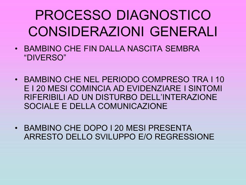 PROCESSO DIAGNOSTICO CONSIDERAZIONI GENERALI