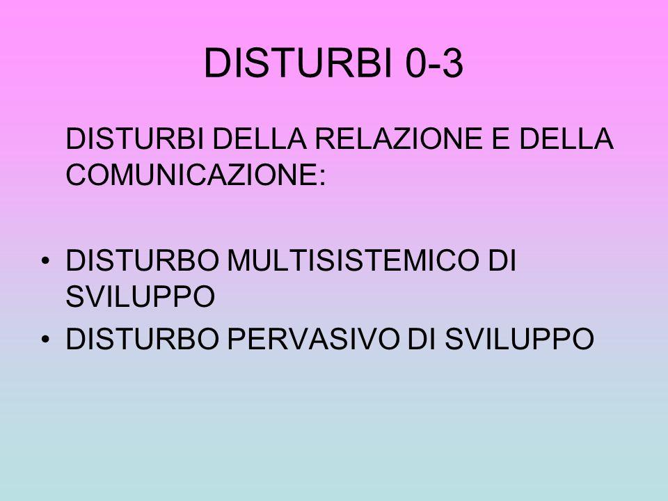 DISTURBI 0-3 DISTURBI DELLA RELAZIONE E DELLA COMUNICAZIONE: